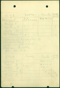 Score tally, UL v. UK, January 1914