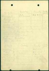 Score tally, UL v. UK, January 1914