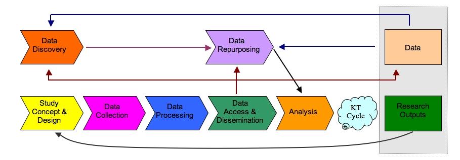 sprint research plan doc or pdf